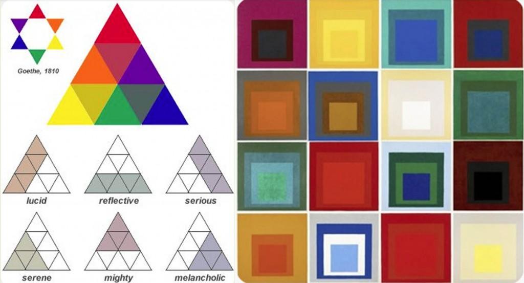 Joseph Albers:Bauhaus
